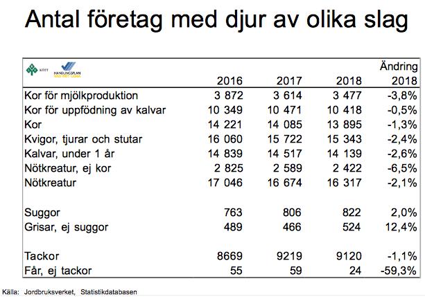 antalforetag2018