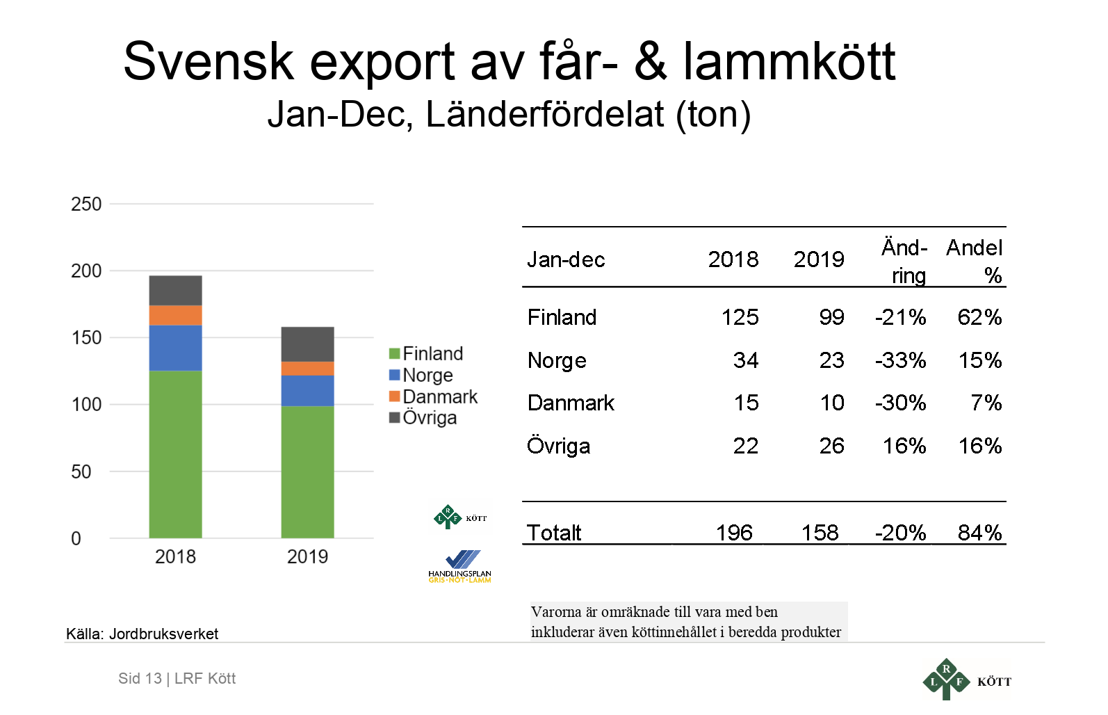 export2019